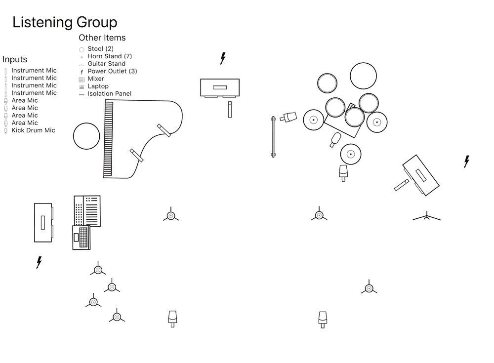 Listening Group JPG.jpg