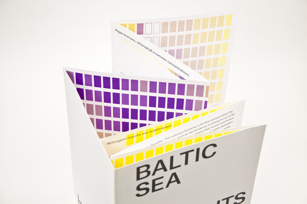 Baltic Sea Booklet