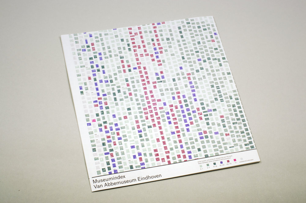 Copy of Museum Collection Index – Hanae Shimizu / Collaboration with Studio Joost Grootens