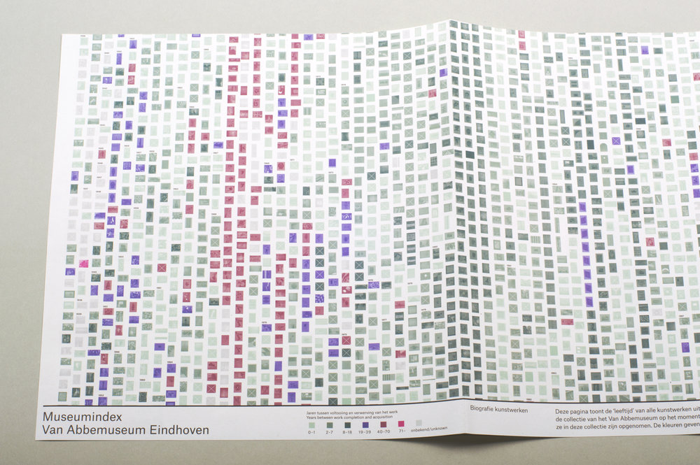 Museum Collection Index – Hanae Shimizu / Collaboration with Studio Joost Grootens