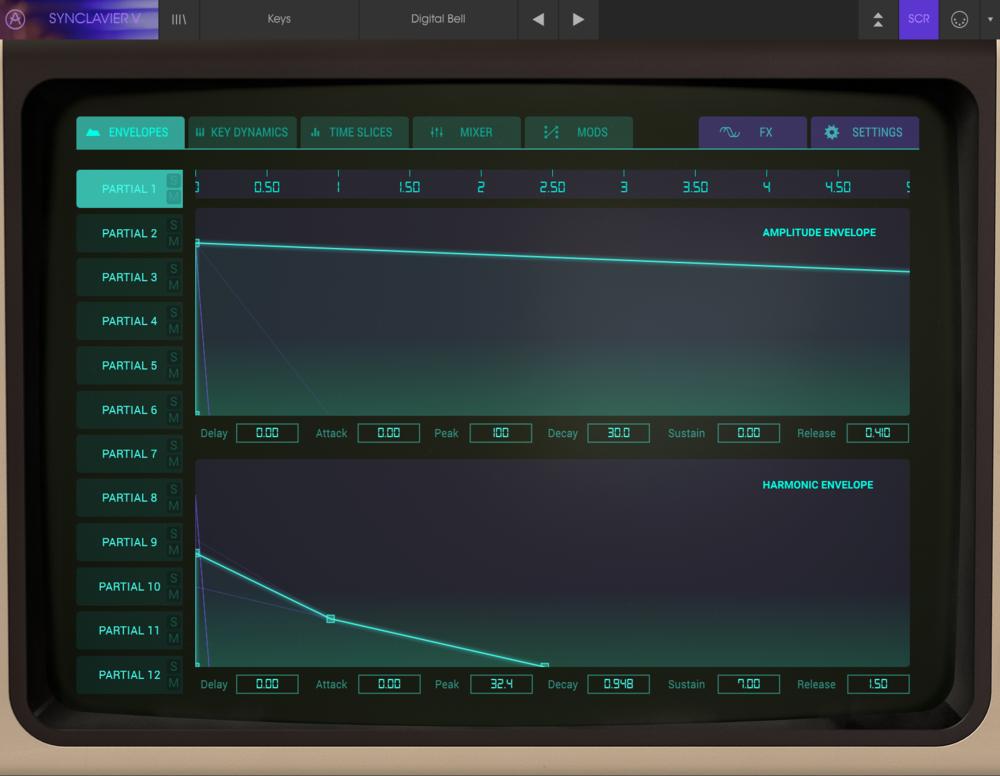 2016 års omtolkning av Synclaviers skärm är något mer färgsprakande än originalets.