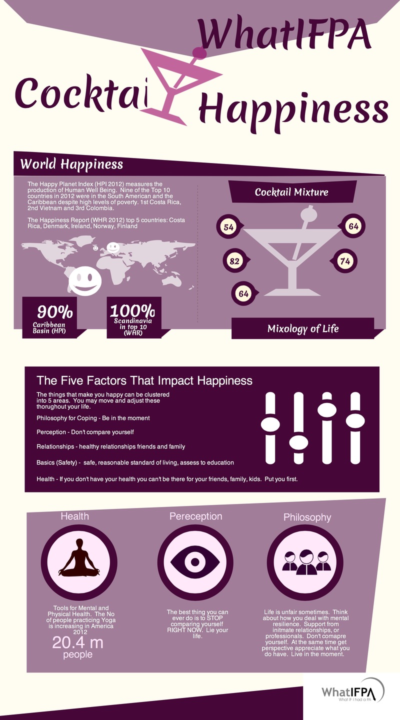 infographichappiness