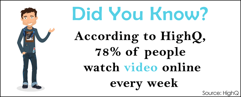 78% of people watch video online every week