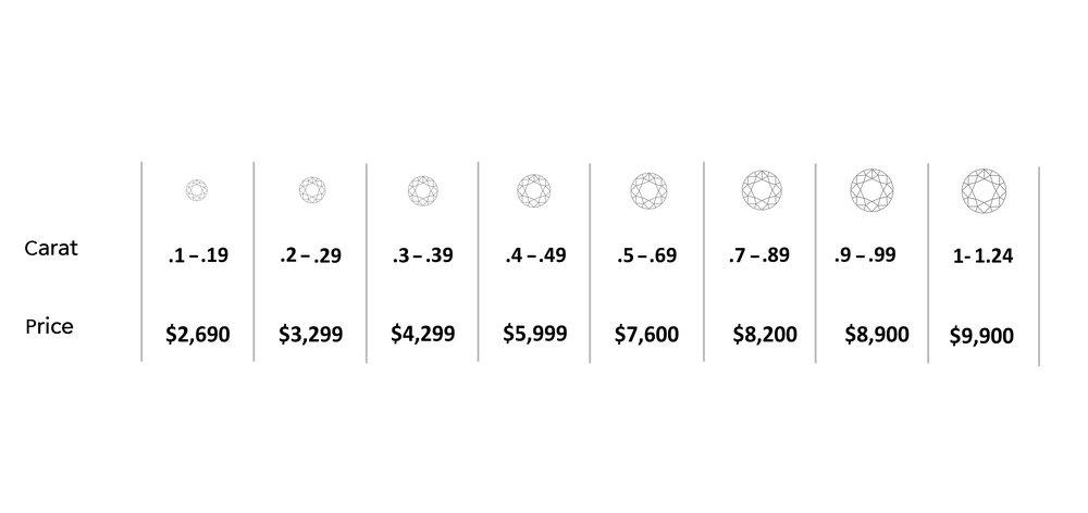 Red Diamond Pricing