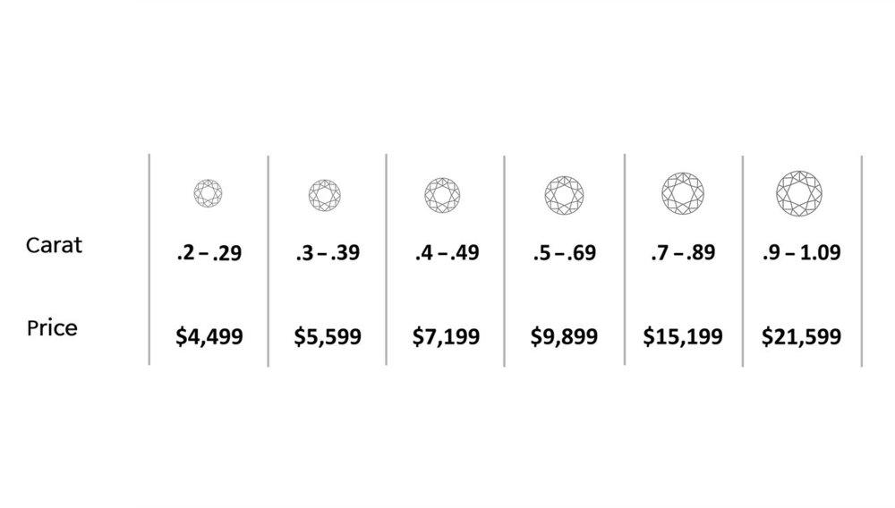 Pink Memorial Diamond Pricing