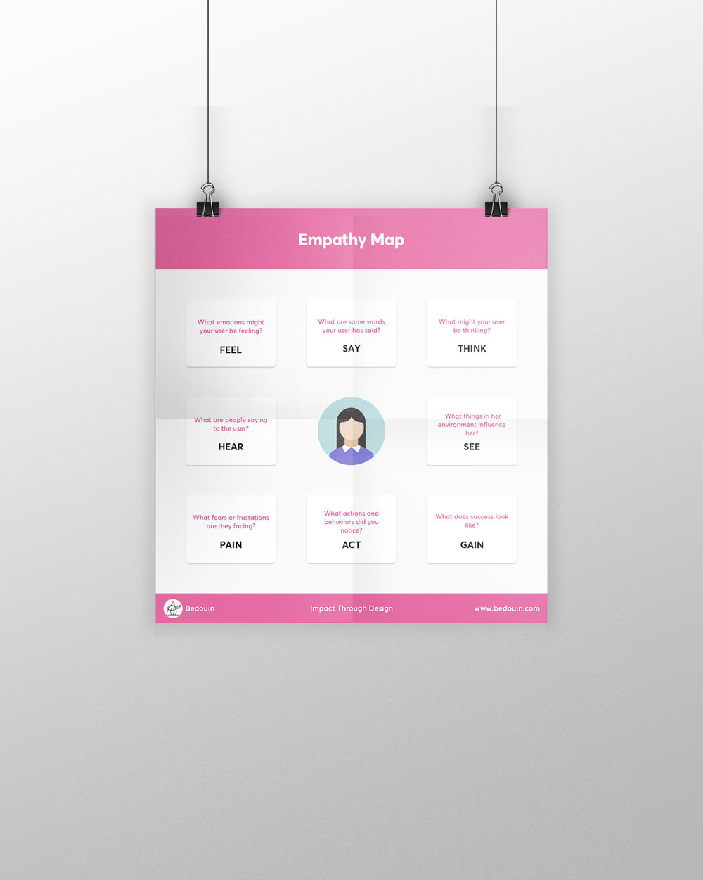 Download here: Empathy Map