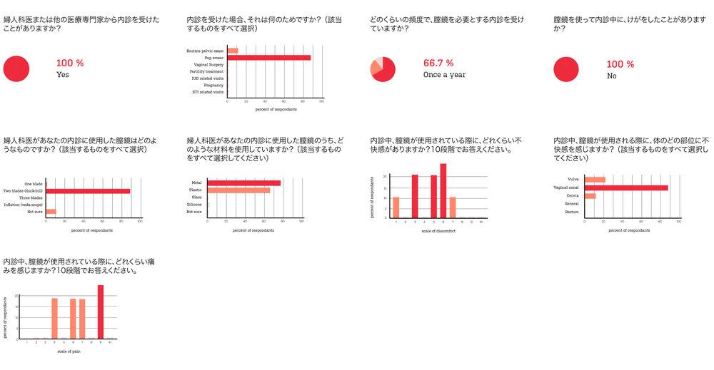 graph jap procedure.jpg