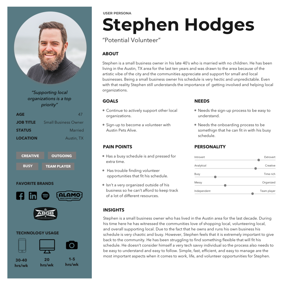 Stephen-Hodges-Persona.png
