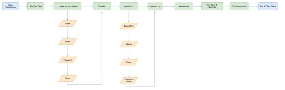 APA Decision Flow (1).png