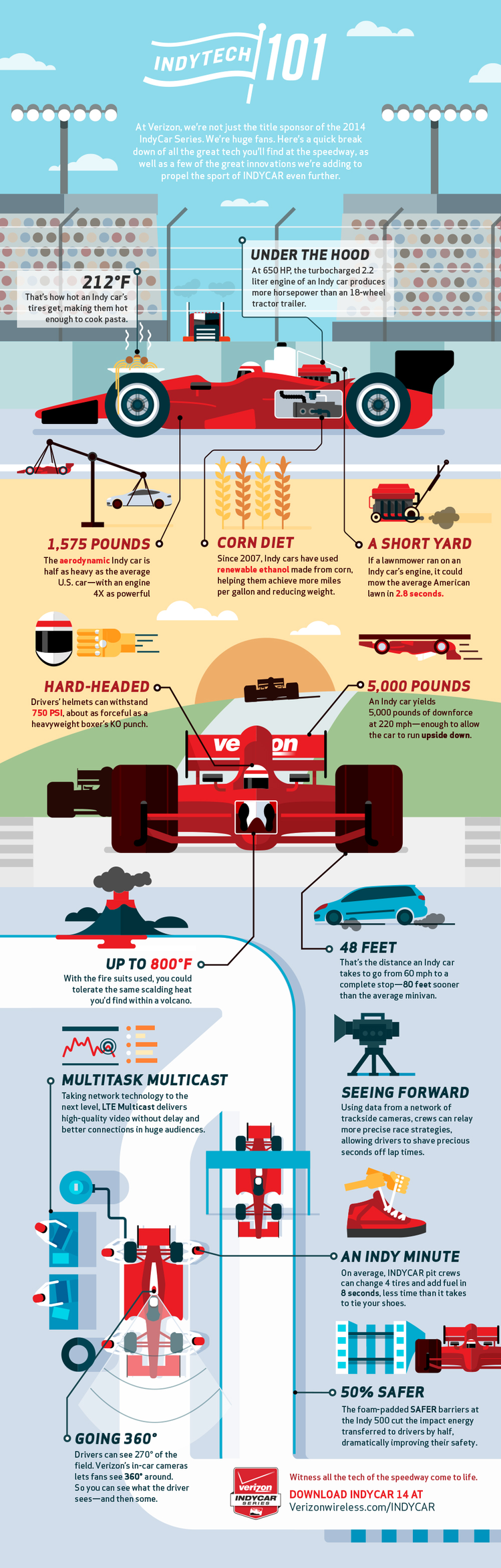 IndyCar_Infographic.png