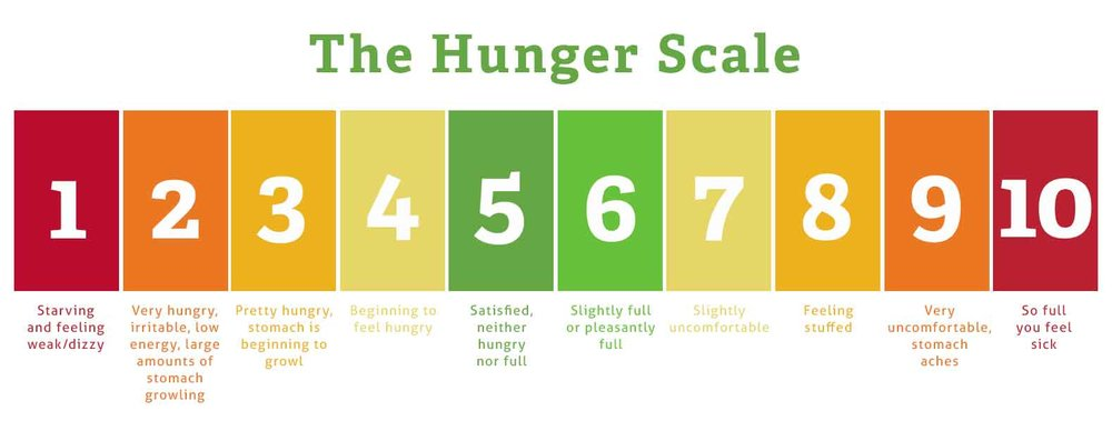 141-Hunger-Scale-dec-enews-small.jpg