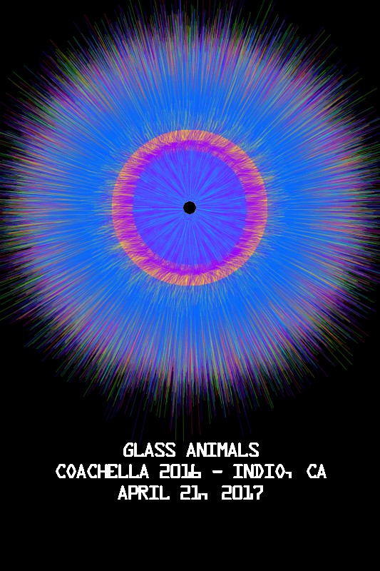 Glass Animals @ Coachella 2017 - Song:  Gooey