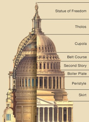 capital dome skirt - labeled.jpg