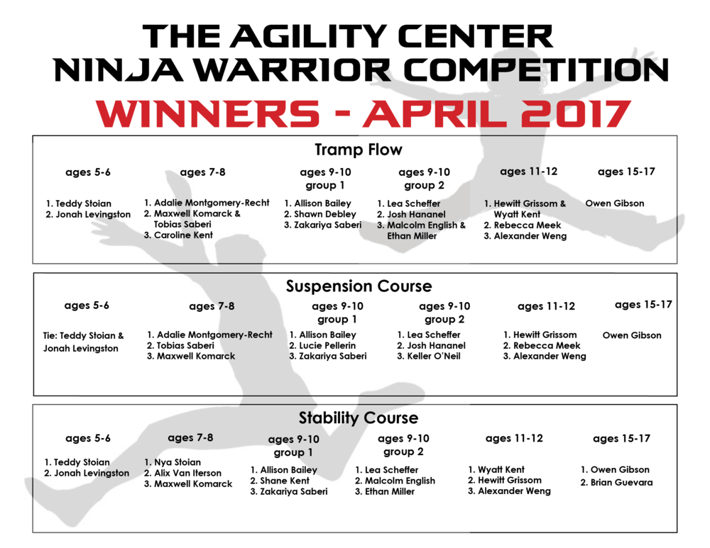 NWC_2017_0429Winners.png
