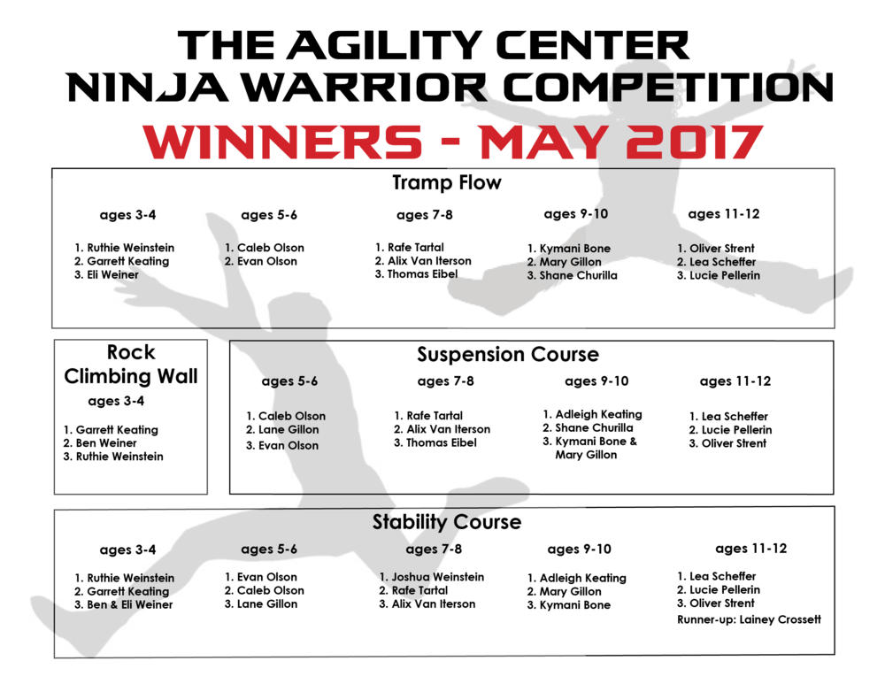NWC_2017_05Winners.png