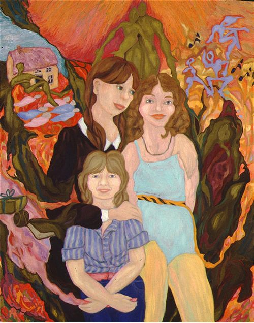 Three Sisters: futures and potential