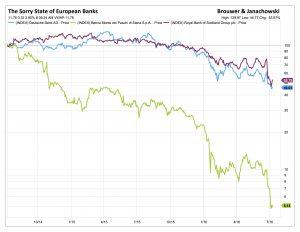 Blog 7816Euro Banks_DBK-ETR