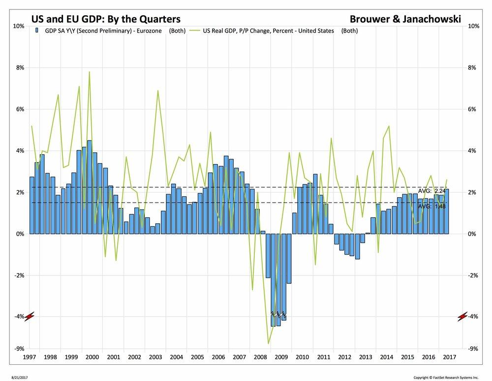 EUZ - GDP US_.jpg