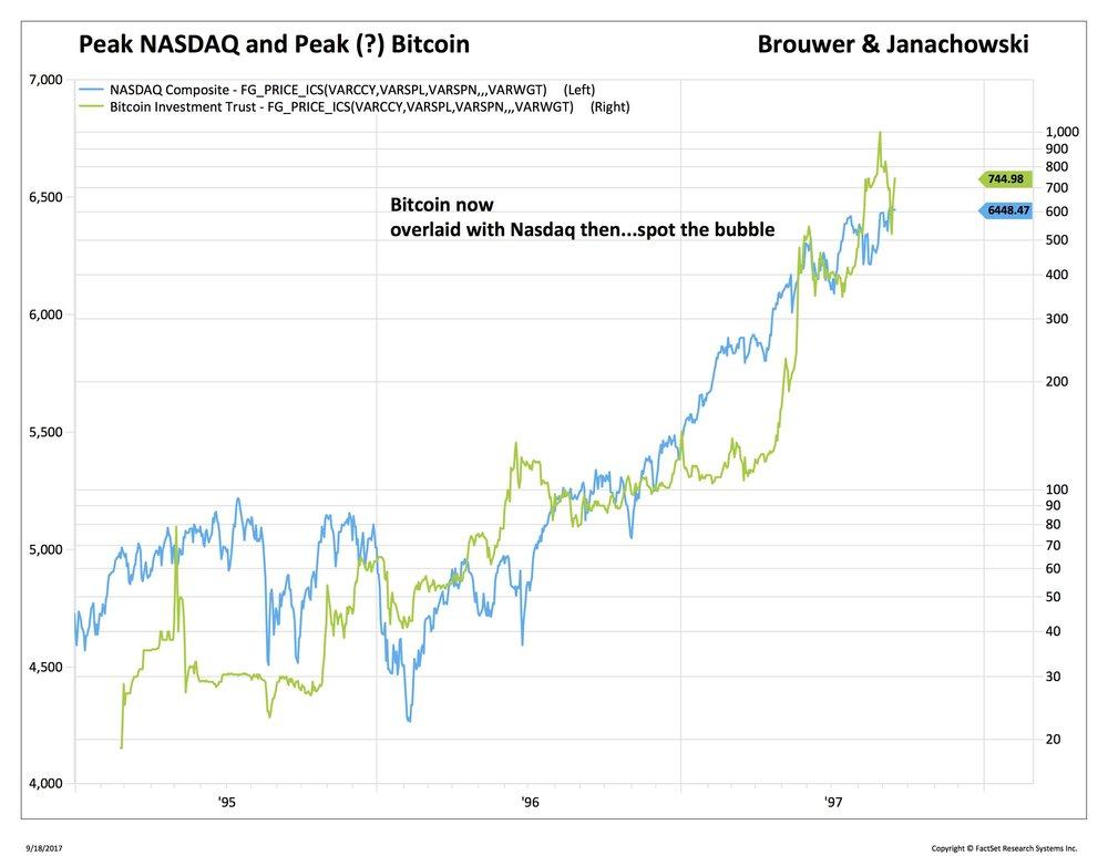 nasdaq bitcoin_COMP-USA.jpg