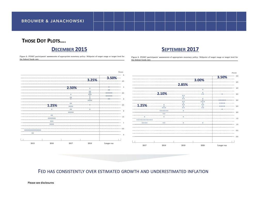 Updated Chart 9-21-2017.jpg