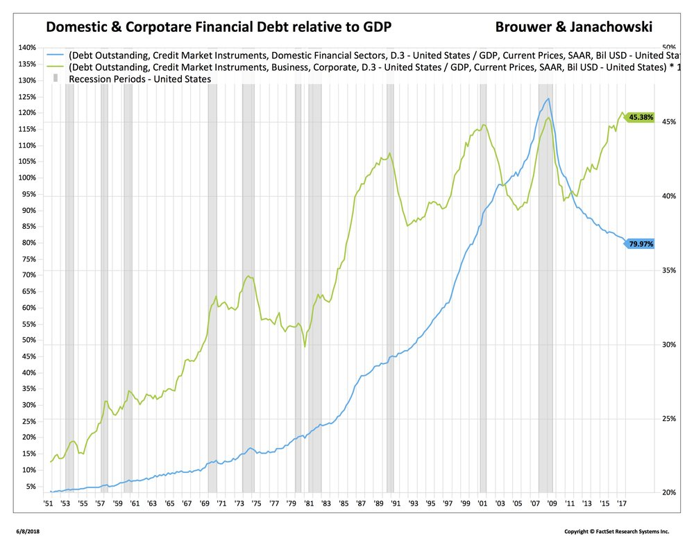 domestic fin sector debt_TWTR4301996-OTC.jpg