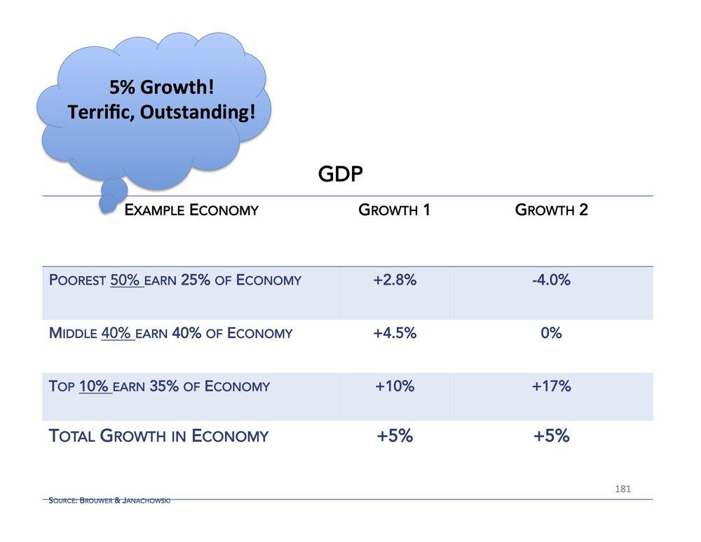 1 GDP 1.jpg