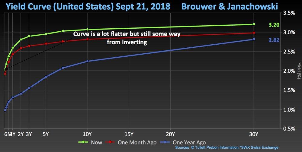 3 - yield curve.jpg