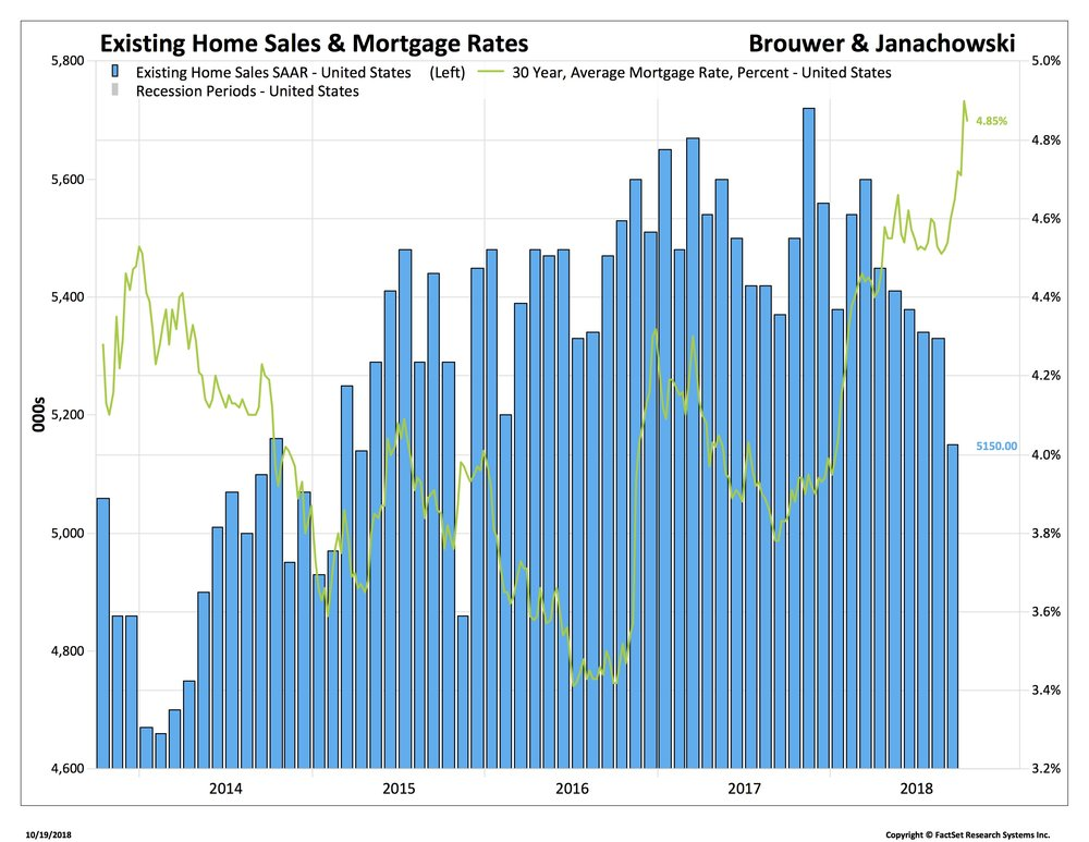 2 US - Existing Home Sales short_.jpg
