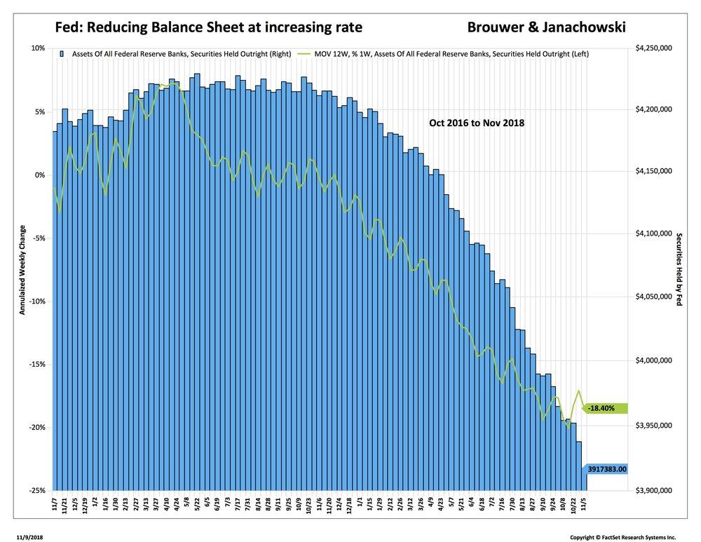 2 Fed balance sheet_.jpg