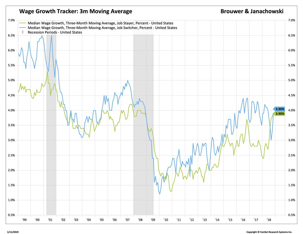 2. Atlanta Fed Wage Growth 2_.jpg
