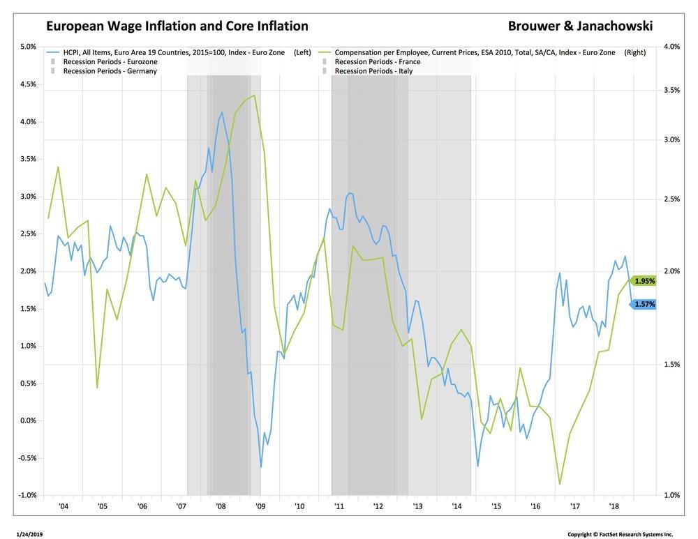 1 EU Inflation_.jpg