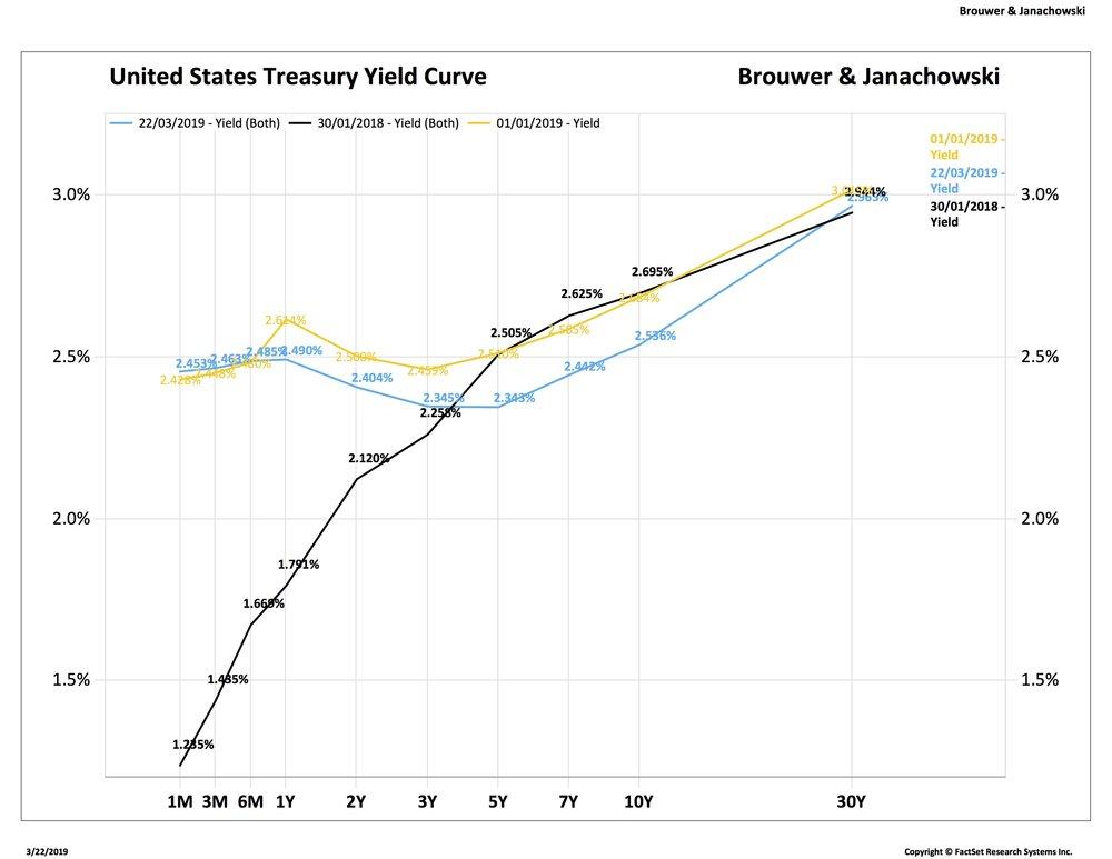 2. us curves 3 m_TRYUS-FDS.jpg