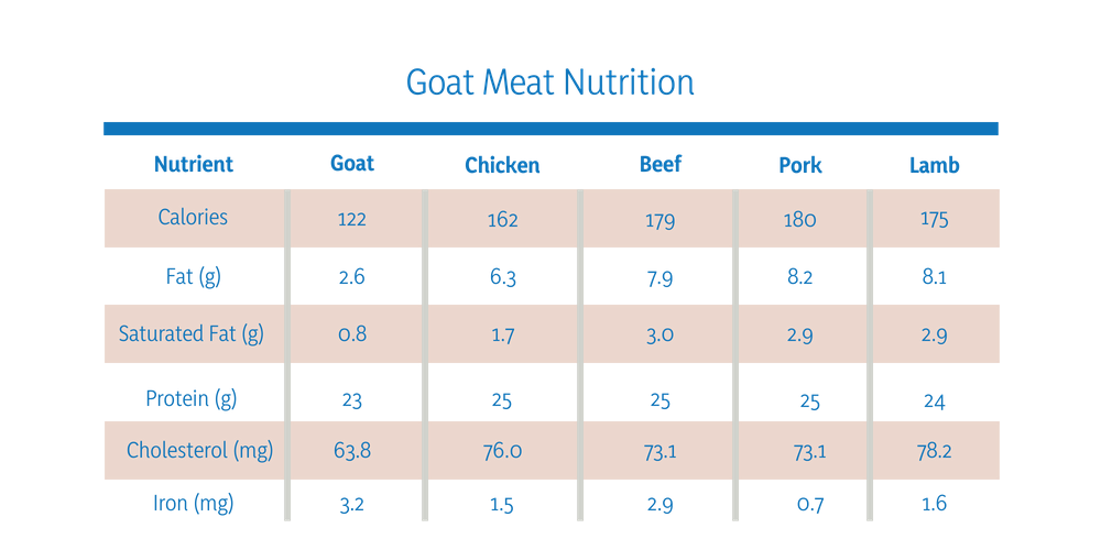 Nutrition table.png