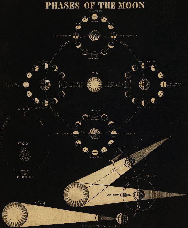 354b4e8db6eb5dfb909d55d33d6c6950--asa-occult.jpg