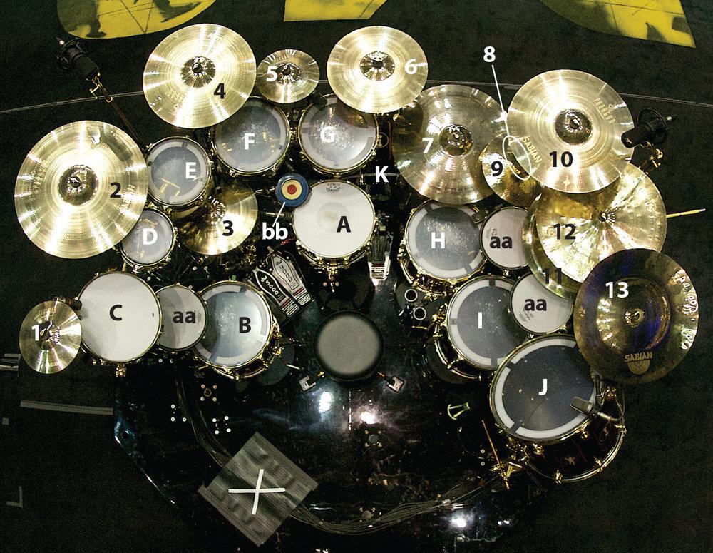 Neil Peart's drumkit....