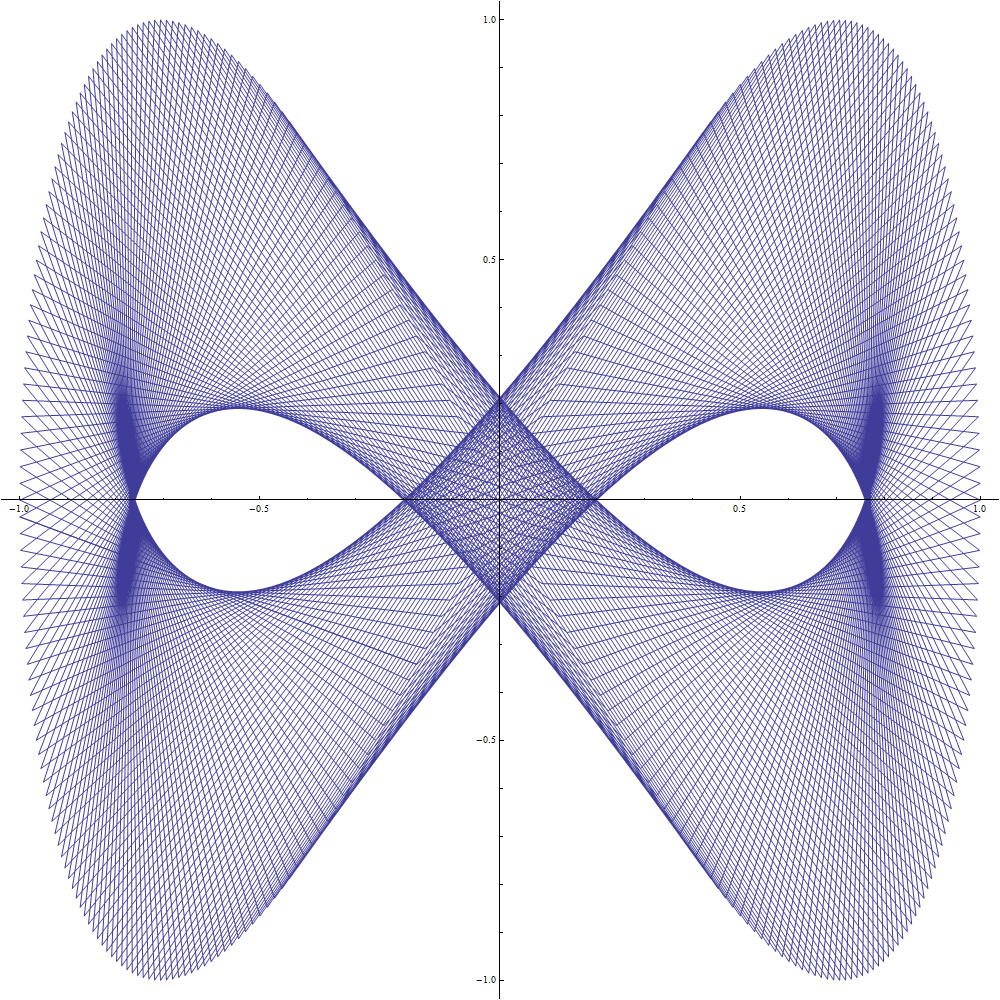 lissajous-magic-2.png