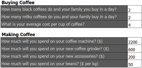 Business Case for Coffee TABLE.png