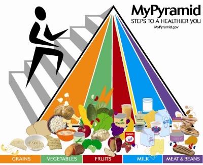 MyPyramid2.jpg