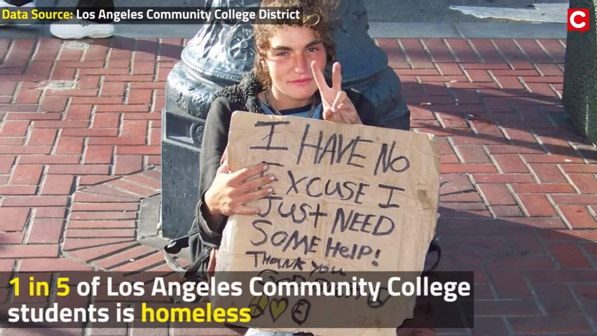College Students In Los Angeles Are Homeless And Starving