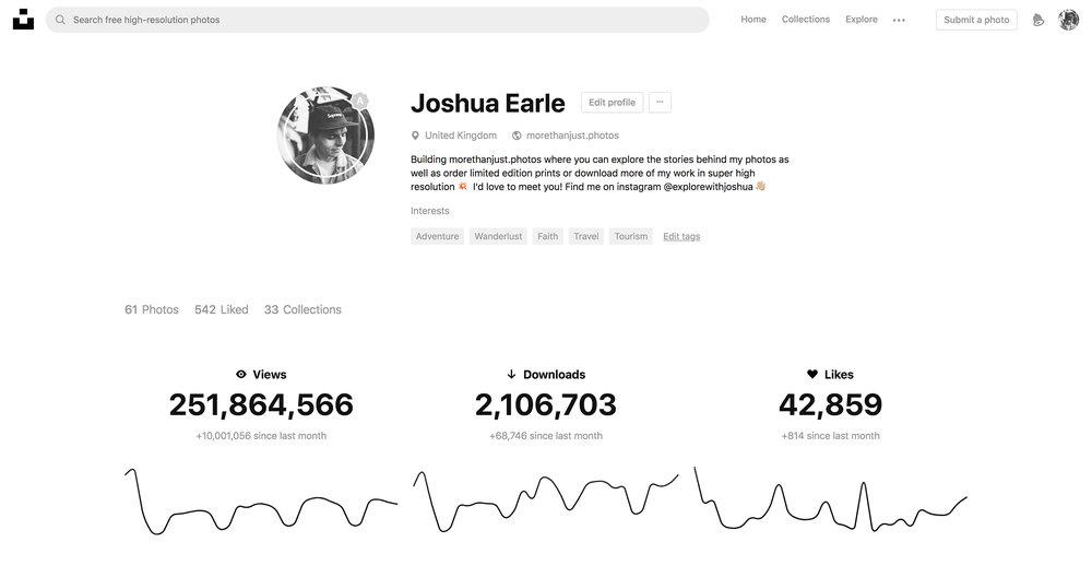 Unsplash Stats.jpg