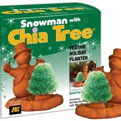 Snowman, chia pet, no weenie — the result was inevitable