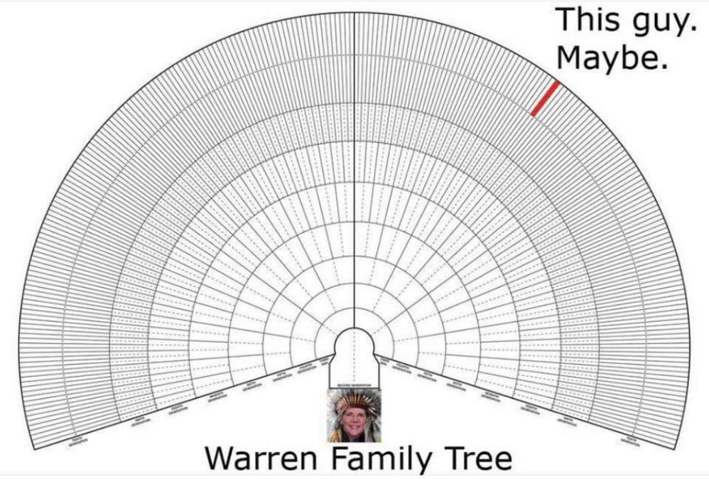 Warren-Family-Tree.jpg