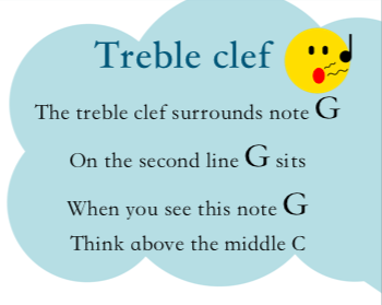 middle c sits