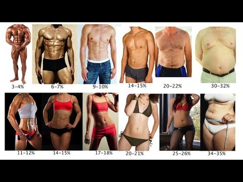 Healthy Body composition for a MALE is 10-14% body fat, for FEMALE 18-23%. Think about that for a second, while you look at these pictures of various body fat %'s..... Photo: http://i.ytimg.com/vi/bPlappP3kzE/hqdefault.jpg