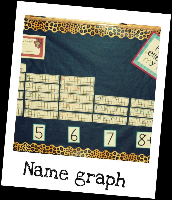name graph