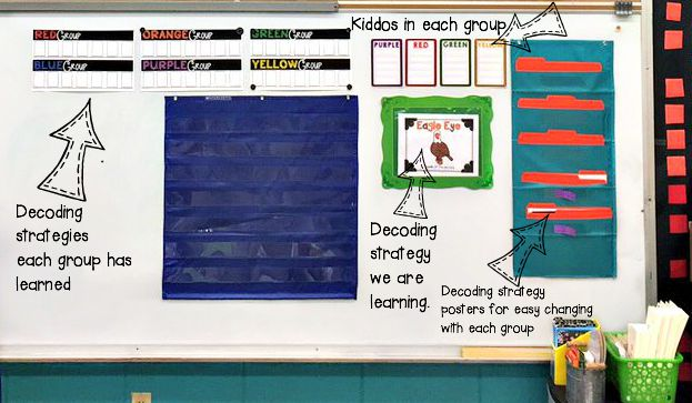 Kindergarten Guided Reading Board