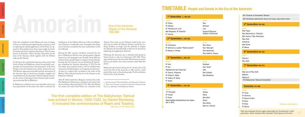 Mesorah Book_generic_spreads-page-010.jpg