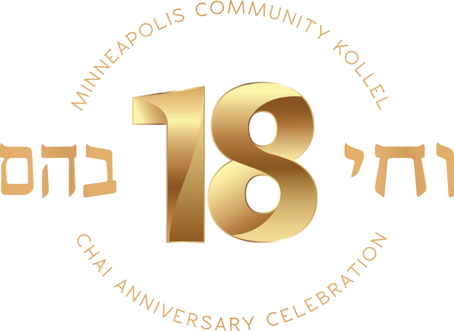 Minneapolis Community Kollel
