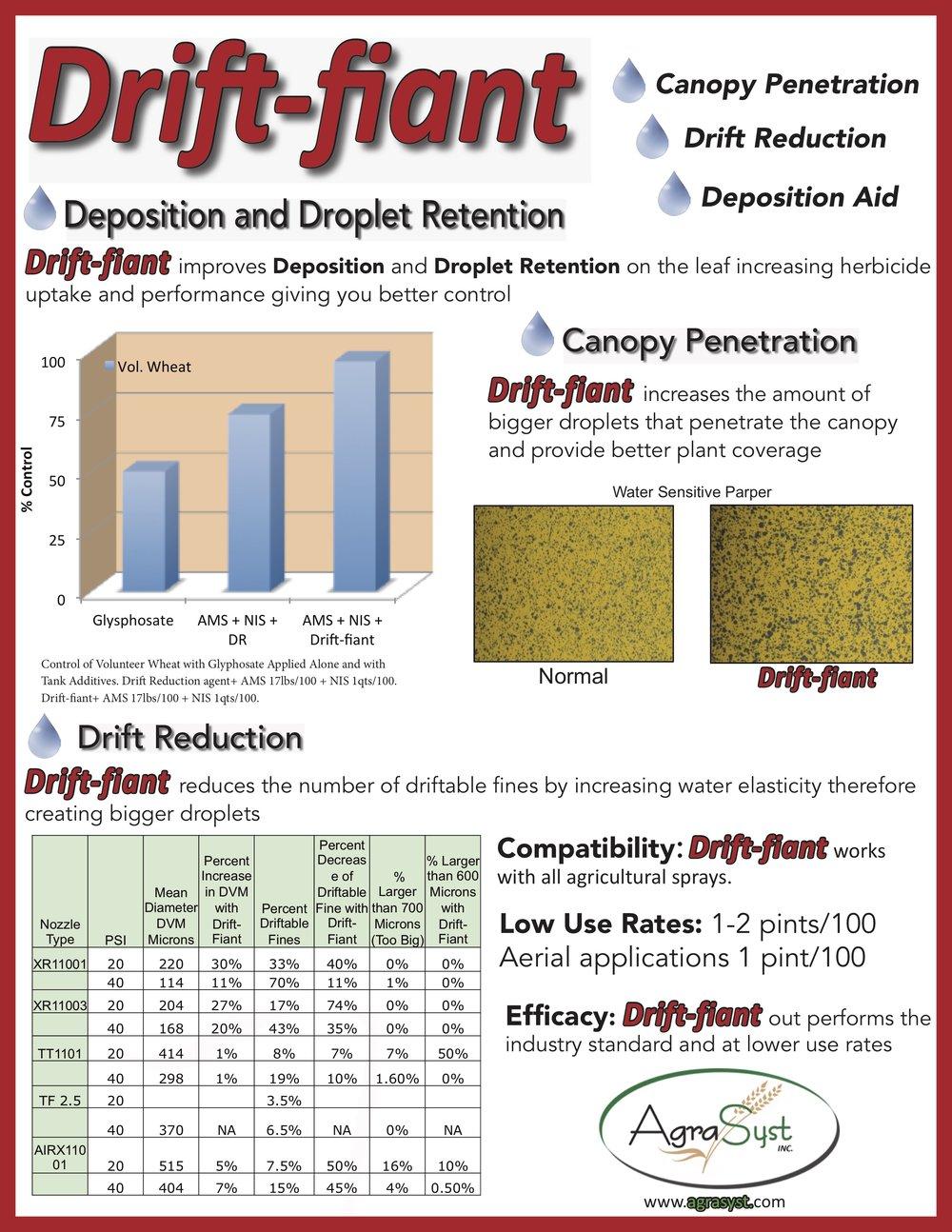 Drift-fiant sales sheet update 7-11-16.jpg