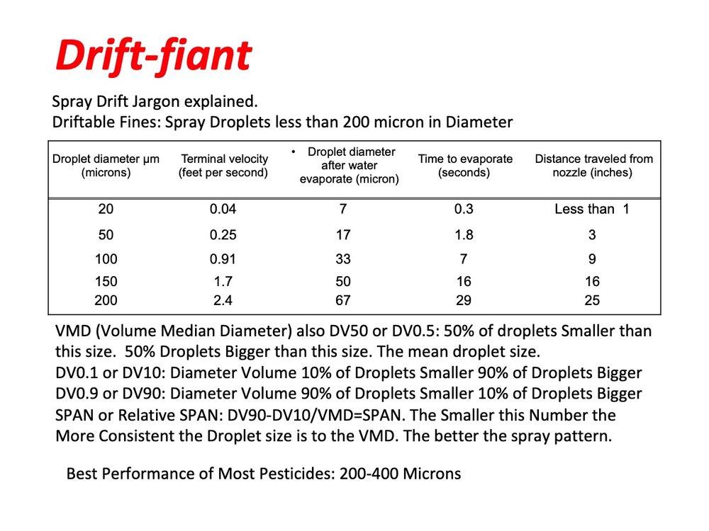 Drift jargonEXPLAined.jpg